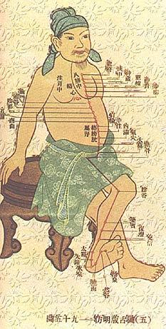 meridian-1-chinese-man